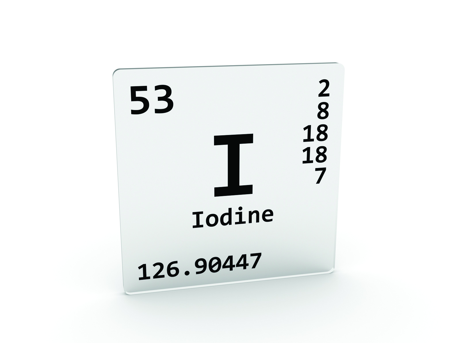 Are You Hypothyroid You Need Iodine Terry Talks Nutrition